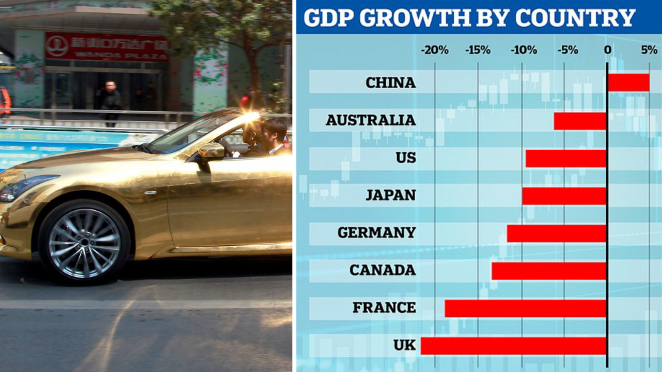 China's super-rich earn €1.5 trillion, grow market share, in Covid pandemic